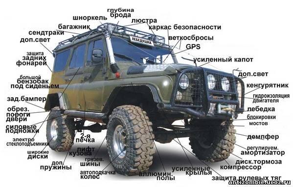 http://antizombie.ucoz.ru/_fr/0/9260227.jpg